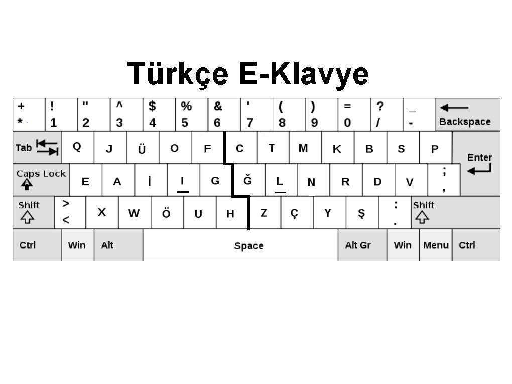 e klavye ile ilgili görsel sonucu